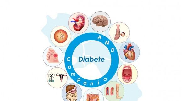 Diabete Mellito e sue complicanze